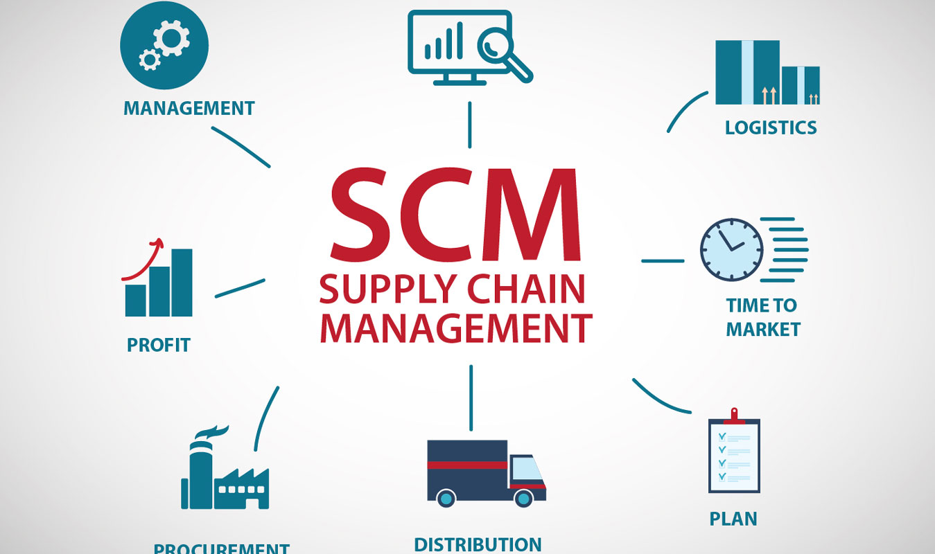 Ngành quản lý chuỗi cung ứng tại Pháp