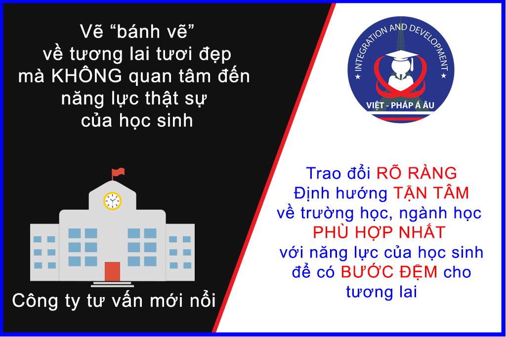 Tư vấn du học Pháp - Việt Pháp Á Âu